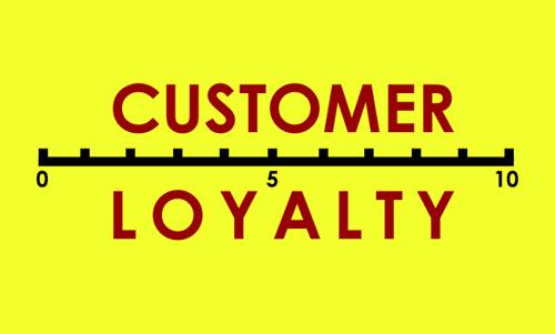 پرسشنامه وفاداری مصرف کننده به برند