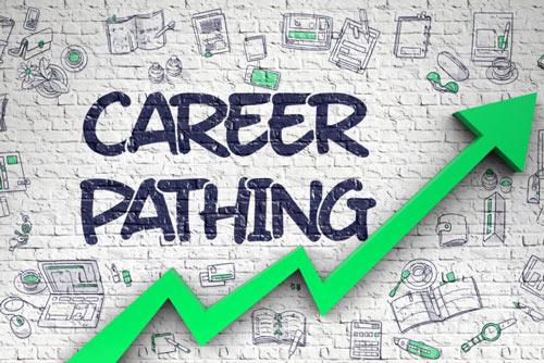 پرسشنامه اثربخشی برنامه ریزی توسعه شغلی