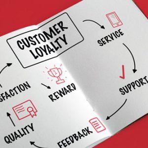 پرسشنامه ارزیابی میزان وفاداری مشتری