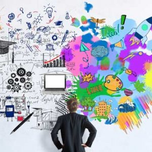 پرسشنامه فرهنگ سازمانی كارآفرینانه