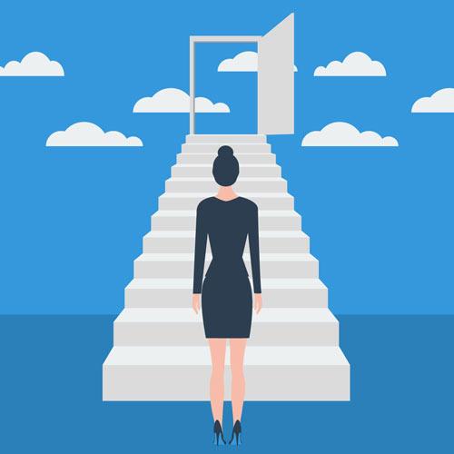 پرسشنامه ارتقاء شغلی در سازمانها