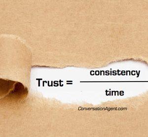 پرسشنامه اعتماد سازمانی کناوتانچای