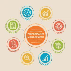 پرسشنامه ارزیابی و تحلیل مدیریت عملکرد سازمانها