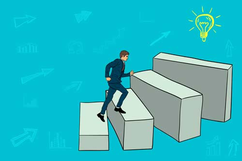 Organizational Productivity Questionnaire
