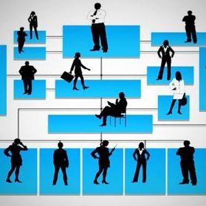پرسشنامه سازماندهی و توسعه ساختار سازمانی