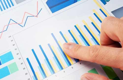 پرسشنامه استاندارد عملکرد مالی سازمان