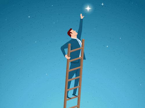پرسشنامه نیاز رشد و ویژگی های شغلی