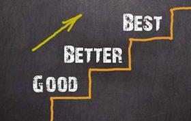 پرسشنامه میزان توانایی کارکردن در محیط مدیریت کیفیت جامع