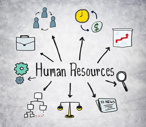 پرسشنامه استاندارد منابع انسانی