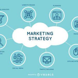 پرسشنامه استاندارد استراتژی بازاریابی