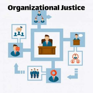 پرسشنامه استاندارد عدالت سازمانی