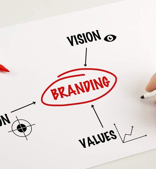 پرسشنامه استاندارد تصویر برند شرکت های خصوصی