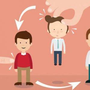 پرسشنامه استاندارد بررسی میزان اثر بخشی نظام چرخش شغلی