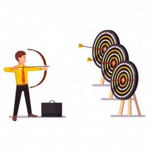 پرسشنامه قابلیت های پویای سازمانی