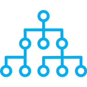 فصل دوم پایان ساختار سازمانی