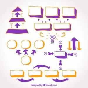پرسشنامه همانندسازی سازمانی